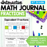 Fractions Interactive Math Journal