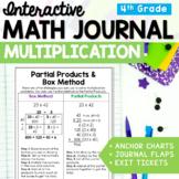 Multiplication Interactive Notebook