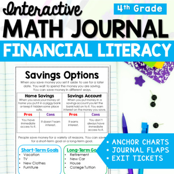 Calculating profit teaching resources teachers pay teachers financial literacy interactive math journal financial literacy interactive math journal fandeluxe Gallery