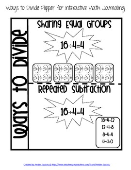 Interactive Math Journal Insert for Division