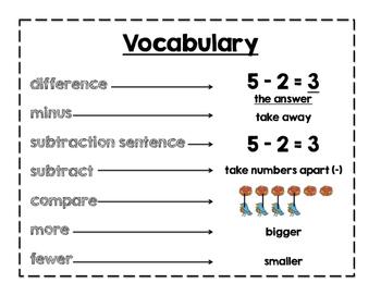 Interactive Math Journal - No Prep (GoMath-1st Grade) ENTIRE YEAR!!