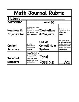 Interactive Math Journal Rubric