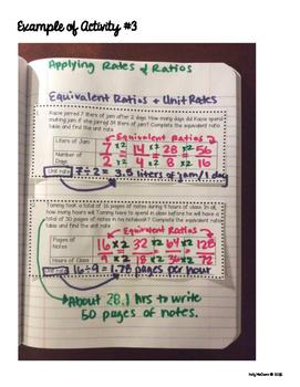 Interactive Math Notebook: Applying Rates & Ratios {Grade 6}