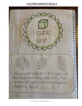 Interactive Math Notebook Common Core 5th ALL MEASUREMENT AND DATA Standards