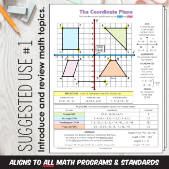 Interactive Math Notebook for Plotting Ordered Pairs on the Coordinate Plane