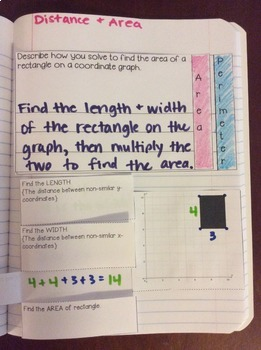 Interactive Math Notebook: Distance and Area in the Coordinate Plane {Grade 6}