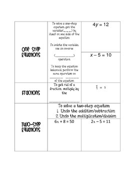 Interactive Math Notebook: Equations