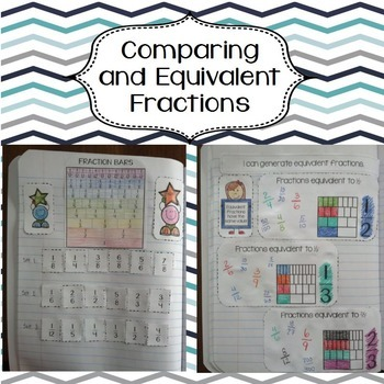Interactive Math Notebook: Fractions for 3rd Grade