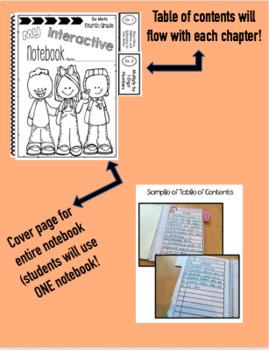 Interactive Math Notebook Go Math 4th Grade Chapter 2