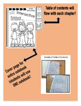 Interactive Math Notebook Go Math Fifth Grade Chapter 3