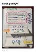 Interactive Math Notebook: Inequalities {Grade 7}