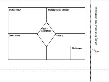 Interactive Math Notebook Journal