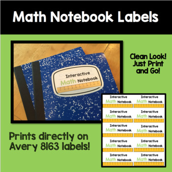 Interactive Math Notebook Labels
