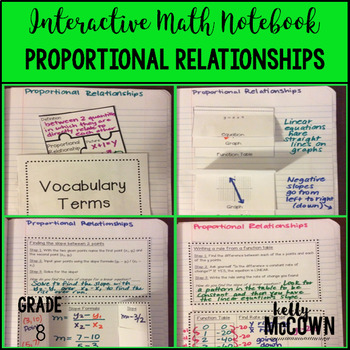 Interactive Math Notebook: Proportional Relationships {Grade 8}