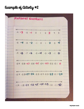 Interactive Math Notebook: Rational Numbers {Grade 6}