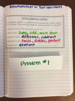 Interactive Math Notebook: Relationships in Two Variables {Grade 6}
