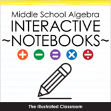 6th Grade Math Interactive Notebooks Guided Notes for Expressions & Equations