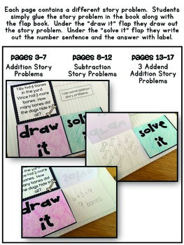 Interactive Math Notebook { Story Problems }