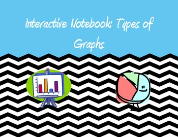 Interactive Math Notebook: Types of Graphs