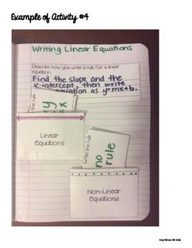 Interactive Math Notebook: Writing Linear Equations {Grade 8}