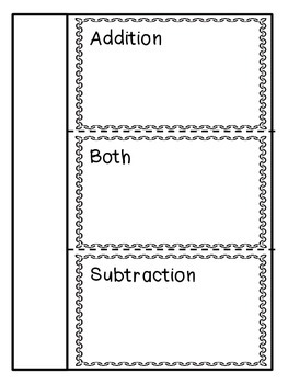 Interactive Math Notebook foldables compare and contrast