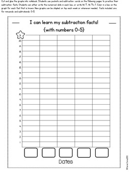 Interactive Math Notebook for 1st grade {Unit 7: Fact Fluency}
