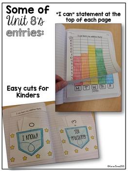 Interactive Math Notebook for Kindergarten {Unit 8: Fact Fluency}