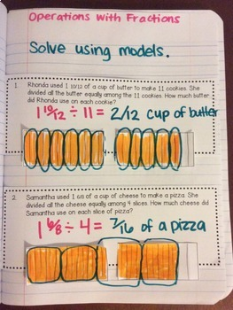 Interactive Math Notebook: Operations with Fractions {Grade 6}
