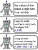 Interactive Math Quest 3-Pack Web-based Activity CCSS 3rd