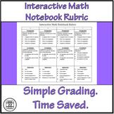 Interactive Math Notebook Rubric FREEBIE