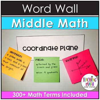 Interactive Math Vocabulary Word Wall {Grades 6 to 8}