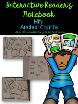 Interactive Mini Anchor Charts for Reader's Notebook