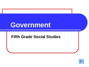 Interactive Multiple Choice Test Preparation- United States Government