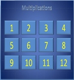 Interactive Multiplications 1-12