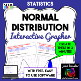 Statistics Algebra: Editable Interactive Normal Distributi