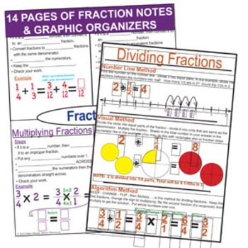 Math Interactive Notebook - Perfect for 5th Grade through 7th Grade!