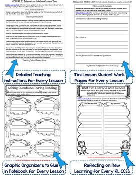 Interactive Notebook: 3rd Grade Reading Literature {Cover Every Grade 3 RL CCSS}