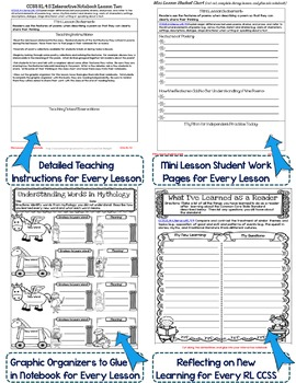 Interactive Notebook: 4th Grade Reading Literature {Cover Every Grade 4 RL CCSS}