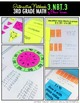 Multiplying by Multiples of 10 Interactive Notebook {3.NBT.3}