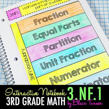 Interactive Notebook Activities - Understanding Fractions
