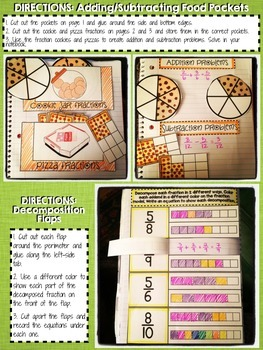 Interactive Notebook Activities - Adding/Subtracting Fractions {4.NF.3}