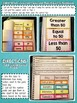 Interactive Notebook Activities - Comparing 2-Digit Number