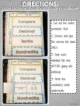 Interactive Notebook Activities - Comparing Decimals {4.NF.7}