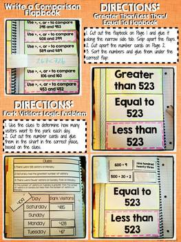 Interactive Notebook Activities - Comparing Numbers {2.NBT.4}