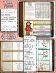 Interactive Notebook Activities - Coordinate Planes {5.G.2}