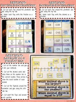 Interactive Notebook Activities - Decimal Notation {4.NF.6}