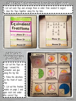Interactive Notebook - Equivalent Fractions {4.NF.1}