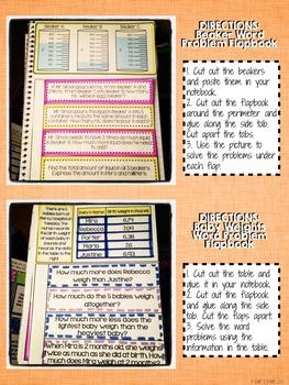 Interactive Notebook Activities - Measurement Word Problems {4.MD.2}