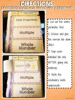 Interactive Notebook Activities - Multiply Fractions by Whole Numbers {4.NF.4}