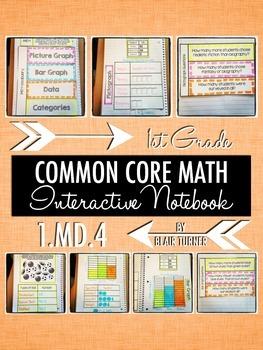 Interactive Notebook Activities - Organizing Data {1.MD.4}